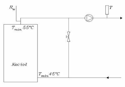 Схемы подключения твердотопливных котлов в систему отопления.